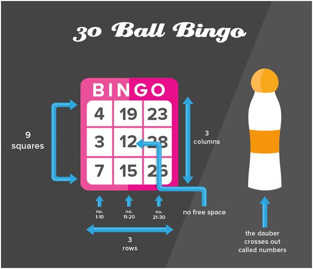 How to play 30 ball bingo?